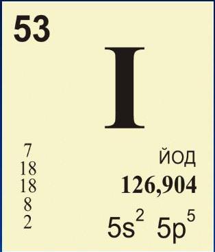 Йод I или иод химический элемент № 53
